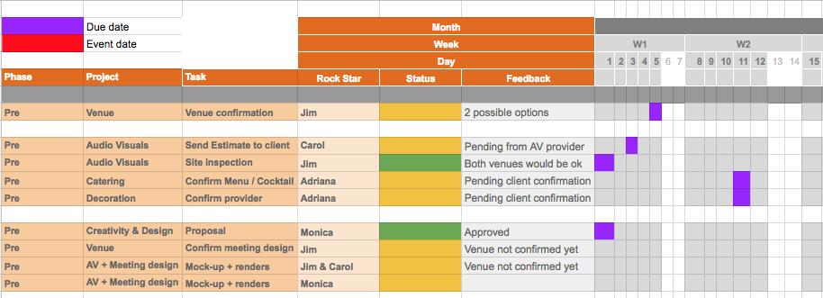 plantilla para planificar eventos